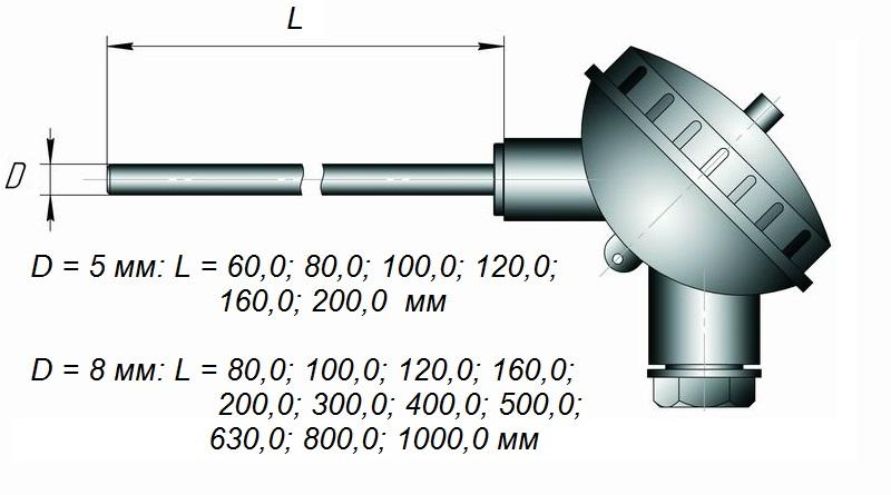 Даталоггер температуры EClerk-USB-K-Kl для контроля сыпучих и жидких сред