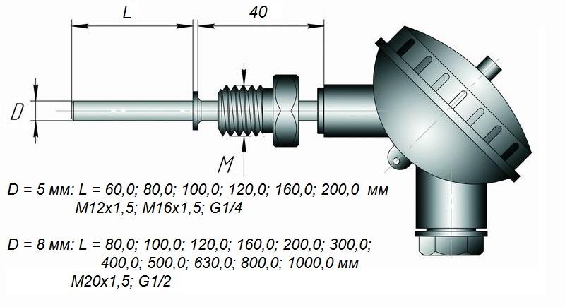 Даталоггер температуры EClerk-USB-K-Kl со штуцером для контроля сыпучих и жидких сред