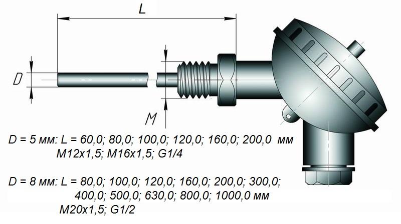 Даталоггер температуры EClerk-USB-K-Kl1-3 для контроля сыпучих и жидких сред