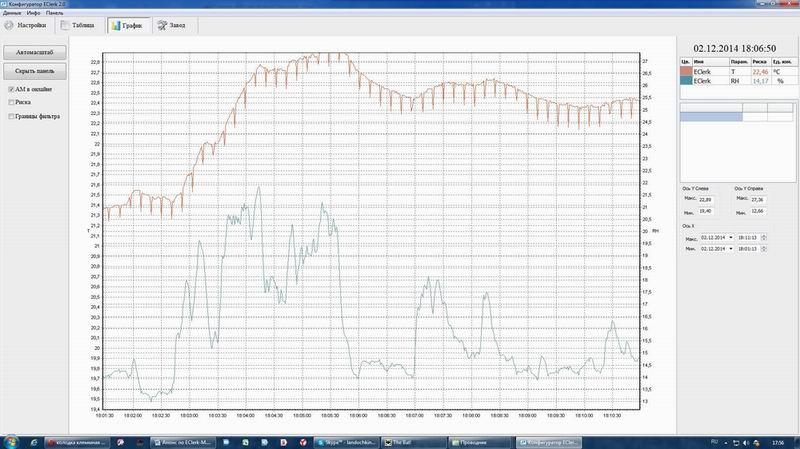 Измеритель – регистратор температуры даталоггер EClerk-M-2Pt. Программное обеспечение