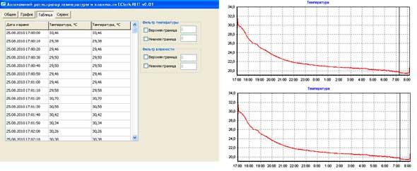 Программа для работы с логгерами температуры (автономными регистраторами) EClerk-USB
