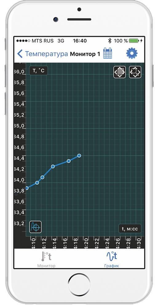 Приложение для Bluetooth термометра RELSIB-WT51 - просмотр графика