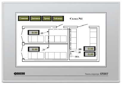 Экран План. План склада с указанием мест размещения датчиков
