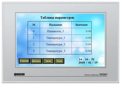 Экран Таблица. Отображение текущих значений датчиков температуры и влажности в табличном виде