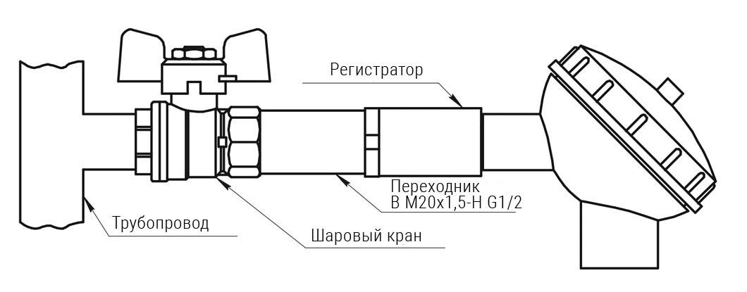 Монтаж регистратора избыточного давления и температуры EClerk-USB-PT-Kl