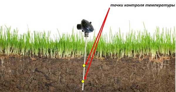 Пример применения Даталоггера температуры EClerk-USB-2Pt-Kl для суточного контроля почвы