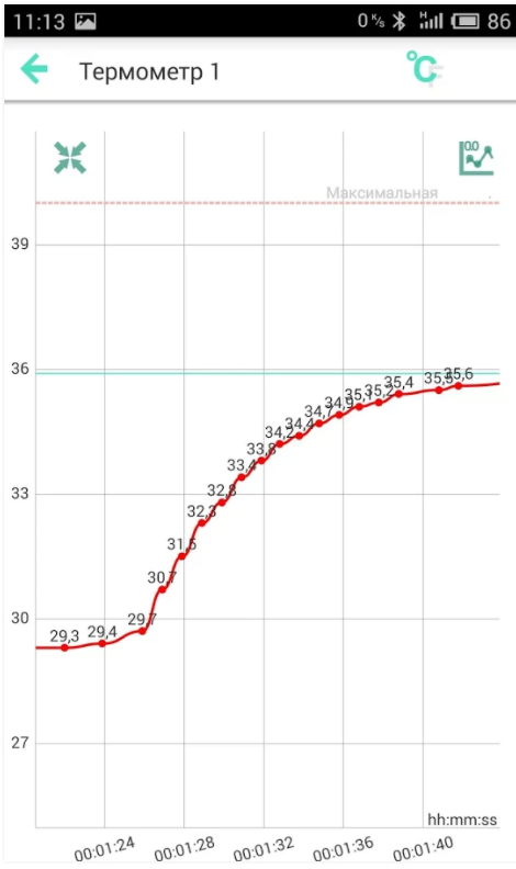 Приложение для Bluetooth термометра THERMOMETER RELSIB  - график температуры