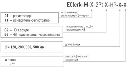 Схема обозначения при заказе регистратора температуры для рефрижераторов