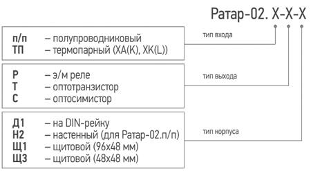 Условное обозначение терморегулятора для инкубатора, электрокотла Ратар-02