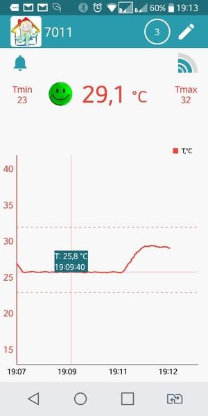 Приложение для Bluetooth термометра Termosha Smart Home - главный экран