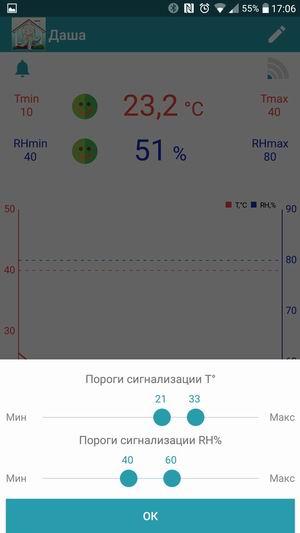 Приложение для Bluetooth термогигрометра Termosha Smart Home - установка порогов сигнализации